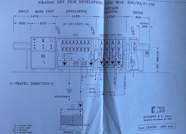 Occleppo Alkaline dry film developer